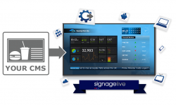 5 Reasons To Switch Your Digital Signage Software to Signagelive